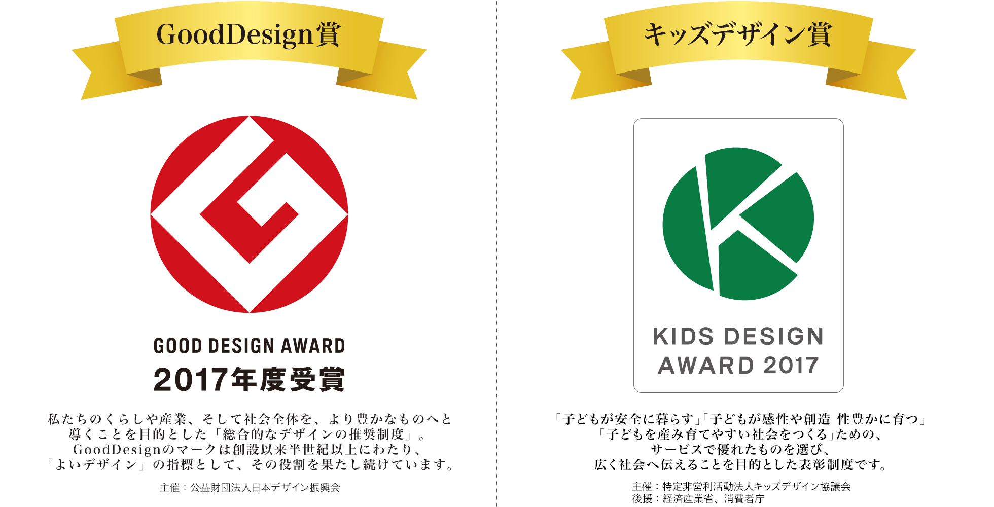 KidsDiaryは2つの賞を受賞しました。GOOD DESIGN AWARD 2017年度受賞。KIDS DESIGN AWARD 2017 キッズデザイン賞 受賞。